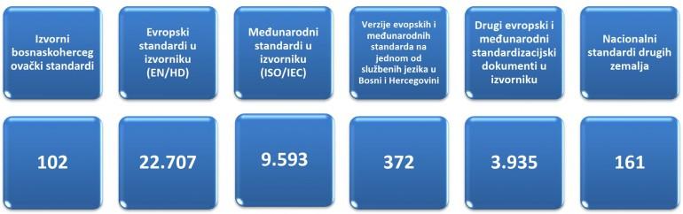 """Istraživači """"Centra za napredne tehnologije u Sarajevu"""" u BAS/TC 4 članovi Komiteta Instituta za standardizaciju Bosne i Hercegovine"""